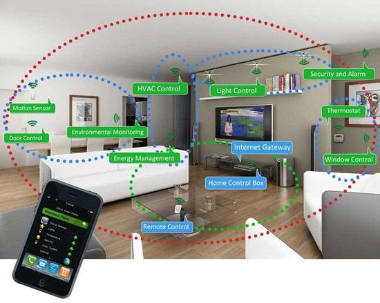 رویای خانه هوشمند اپل و گوگل محقق می شود رویای خانه هوشمند اپل و گوگل محقق می شود 15 9 22 630551442829385094 21