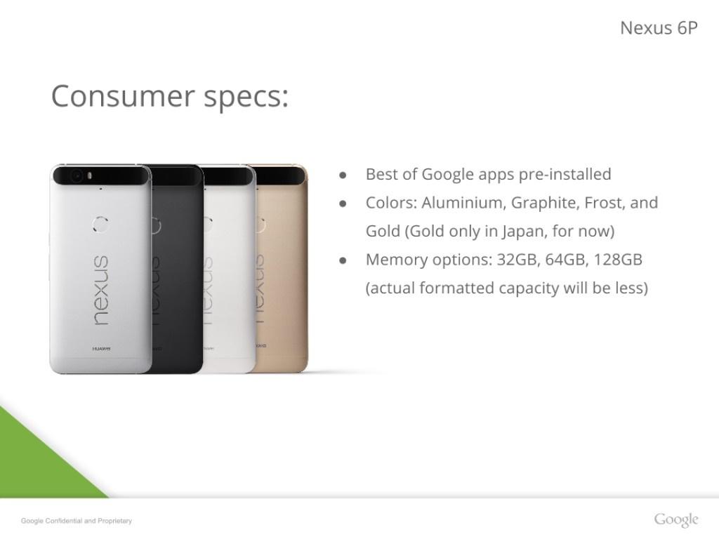 مشخصات گوشی نکسوس 6پی: یک اندرویدی خالص که همگان دنبال آن هستند مشخصات گوشی نکسوس 6پی: یک اندرویدی خالص که همگان دنبال آن هستند 15 9 27 781602